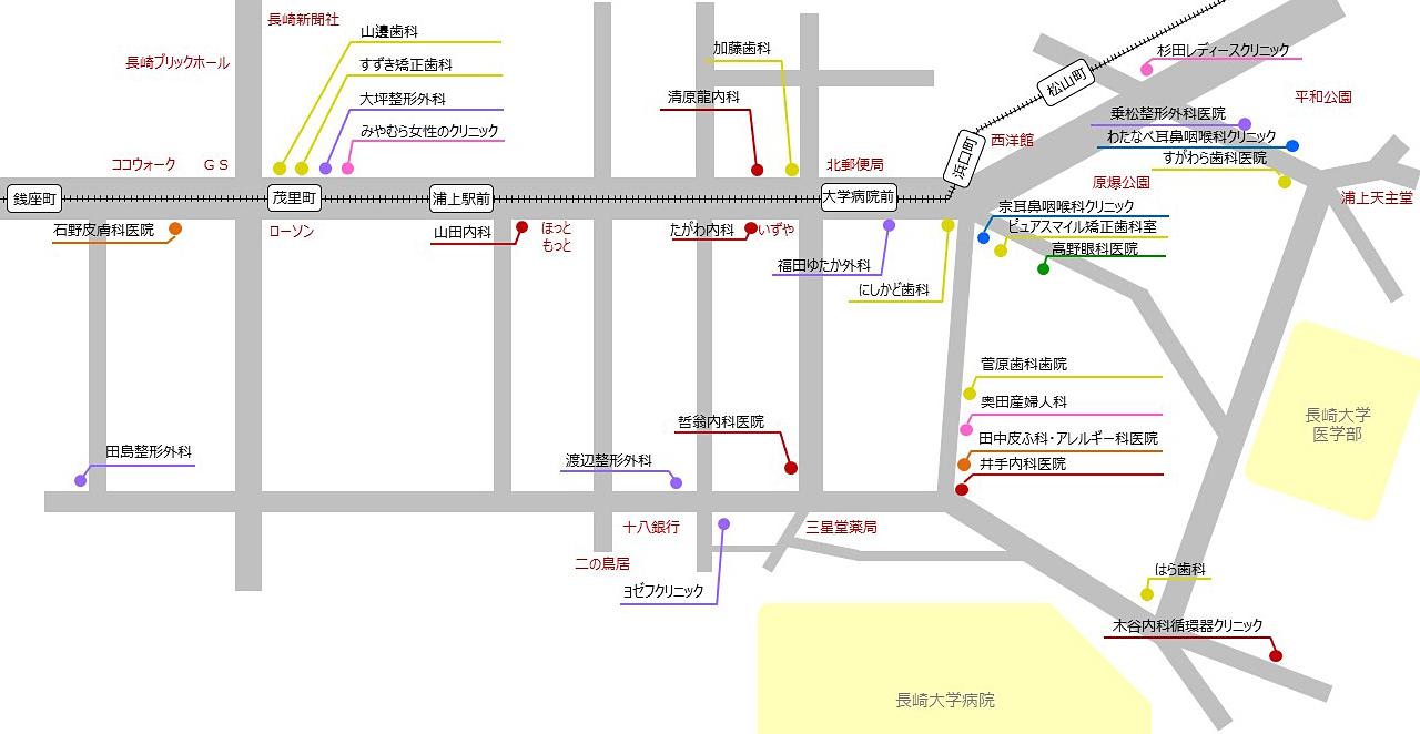坂本キャンパス周辺の医療機関マップ
